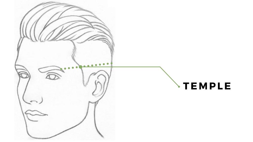 glasses temple length